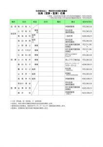 役員(理事・監事)名簿のサムネイル