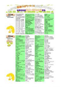 【開成社協】団体・賛助会員芳名_R01のサムネイル