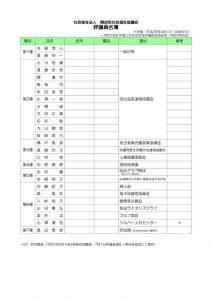 評議員名簿_R2.07のサムネイル