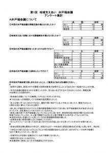 【アンケート集計】井戸端会議_R02.07のサムネイル