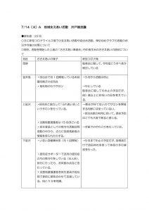 【意見集約】井戸端会議_R02.07のサムネイル