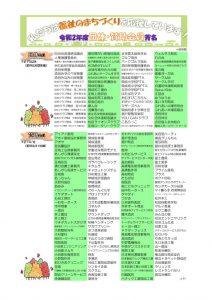 【開成社協】団体・賛助会員芳名_R02のサムネイル